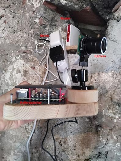 Webcam-Installation